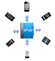 best pdf to epub converter for converting pdf to epub