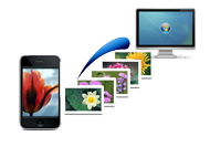 iphone video backup software