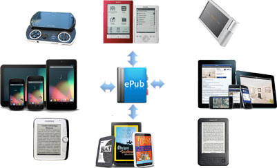 read epub books on various devices