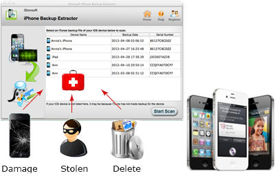 best iphone data extractor for mac