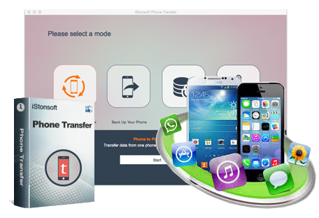 iStonsoft Phone Transfer for Mac